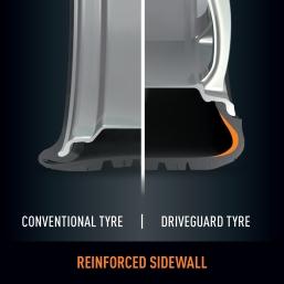 ProductShots_ReinforcedSidewall (1)